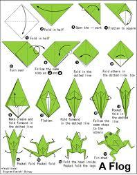 Origami Representation